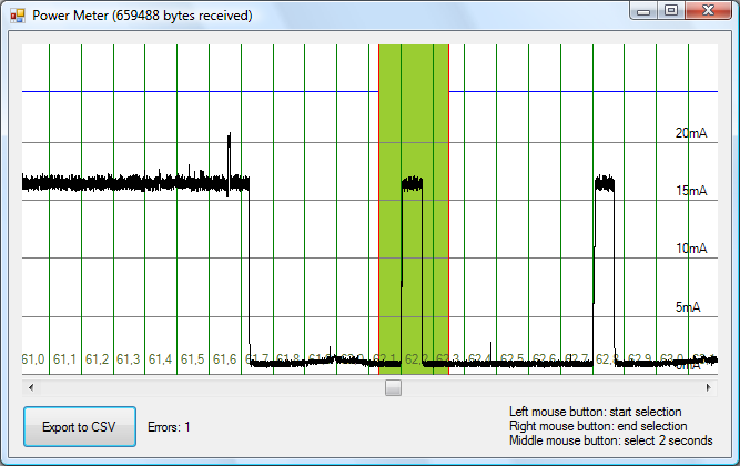 Graph in power meter module PC software